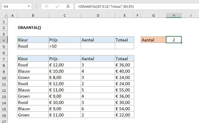 De Excel DBAANTAL functie uitgelegd