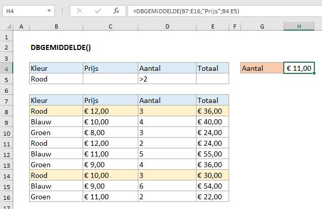 De Excel DBGEMIDDELDE functie uitgelegd