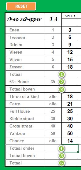 excel-lent: yahtzee scoreblok in excel - theo schipper