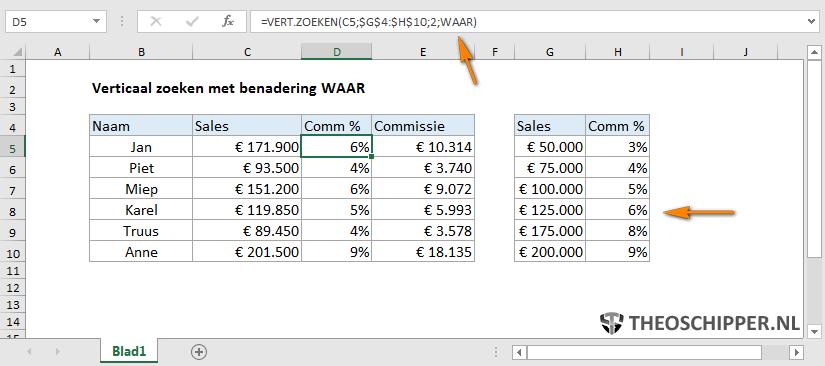 Verticaal zoeken met benadering WAAR